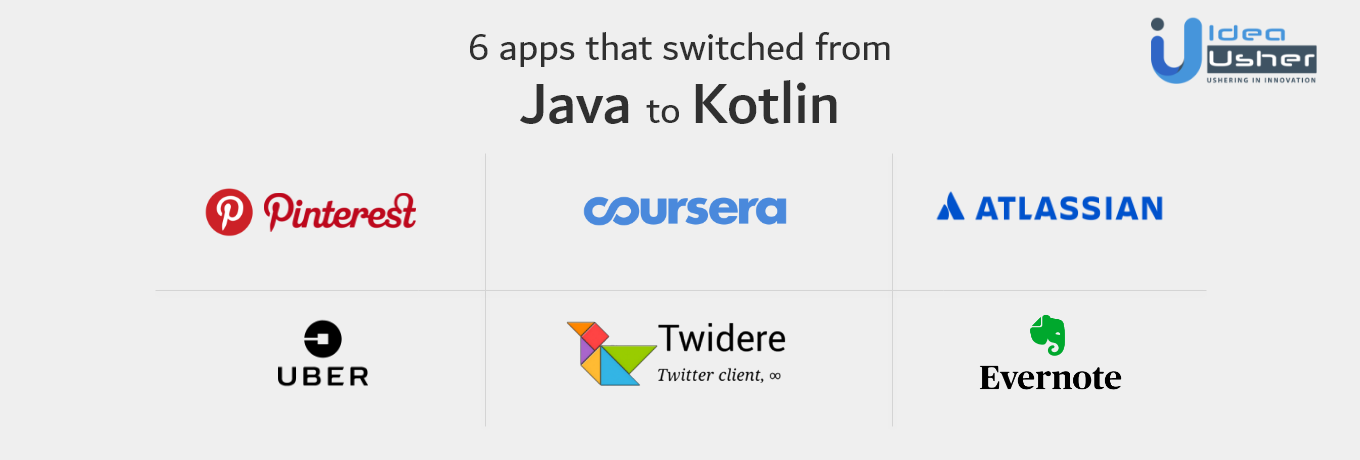 Apps that Switched to Kotlin