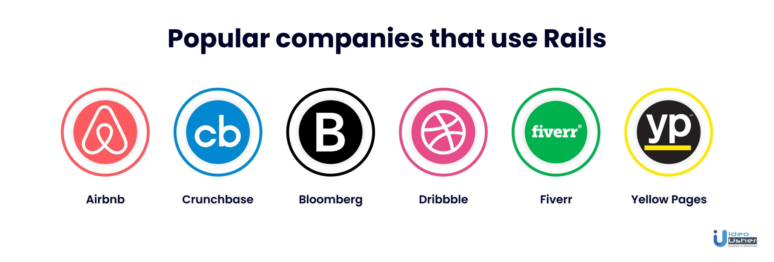 companies that use Rails