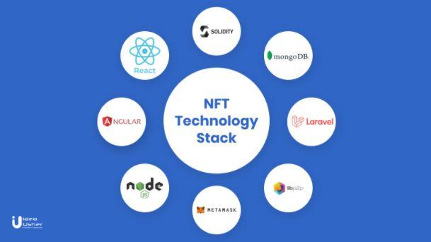nft marketplace technology