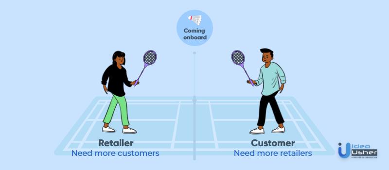 customer to retailer