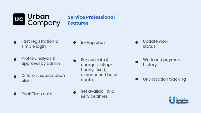 Service Professional Panel Features