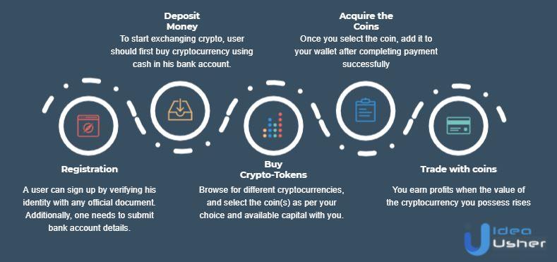 bitcoin app features