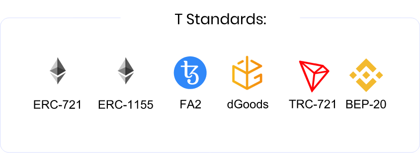t standards