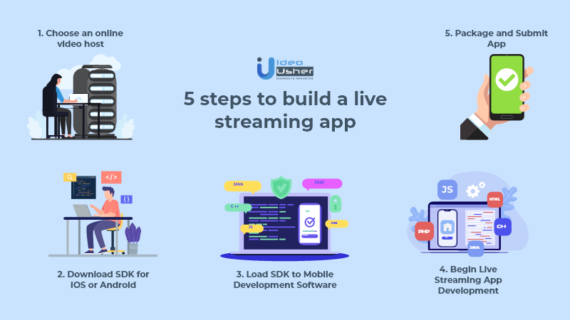 Steps to build a live streaming app