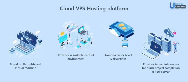 VPS cloud deployment model