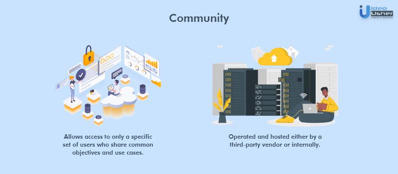 community cloud deployment