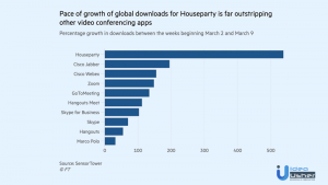 House party app growth stat