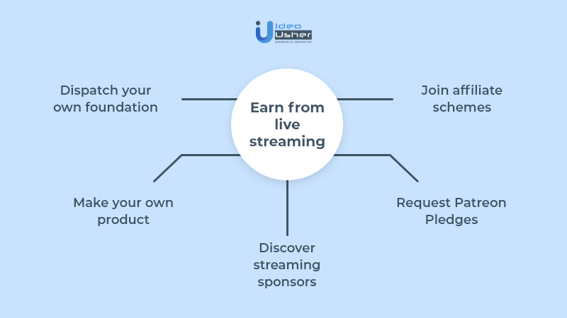 live video streaming app development