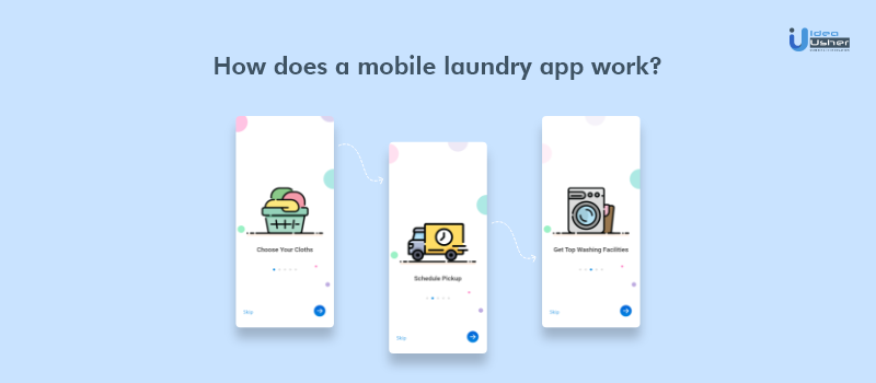 How does an on demand laundry mobile app work?
