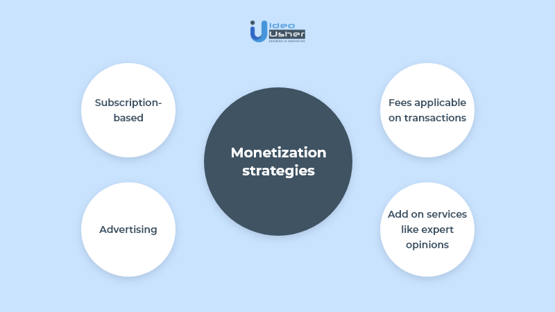 Monetization Strategies How to create an investing app
