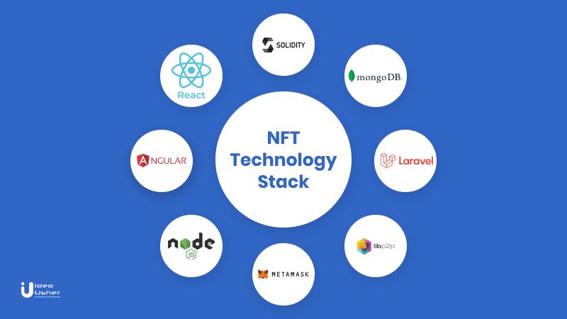 nft tech stack