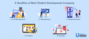 How to select the best chatbot development company
