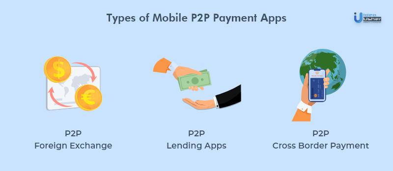payment gateway development