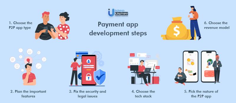 Development steps for payment app