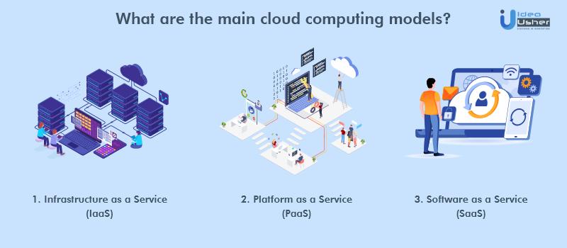 types of cloud computing model