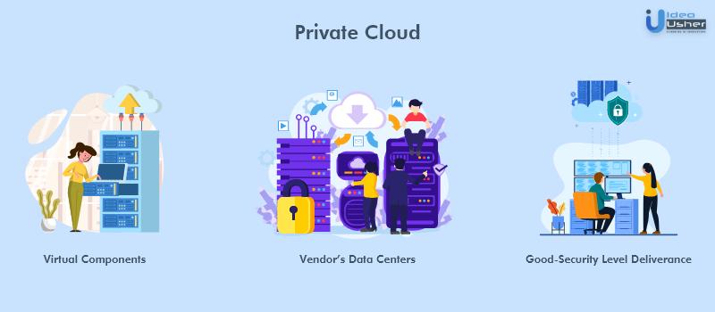 private cloud deployment model
