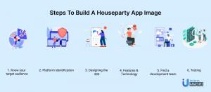 House party app development steps