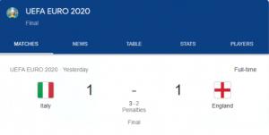Fantasy football abd UEFA EURO 2020