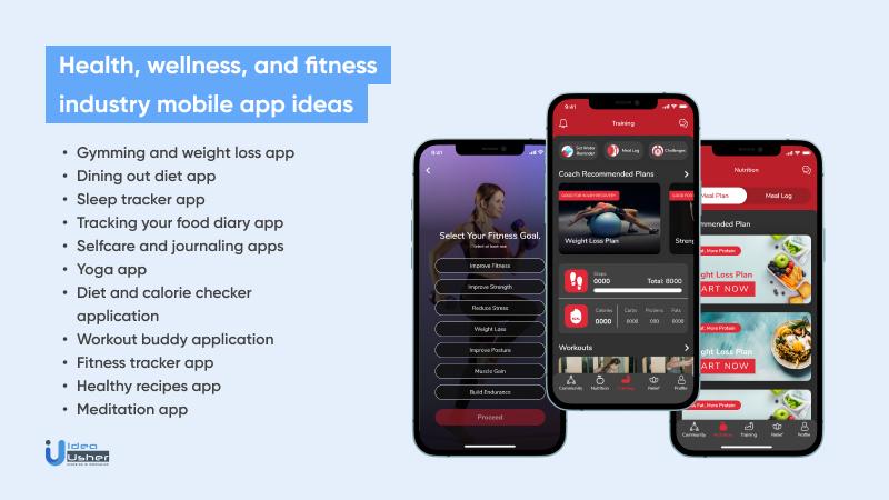 Health, Wellness, and Fitness app ideas