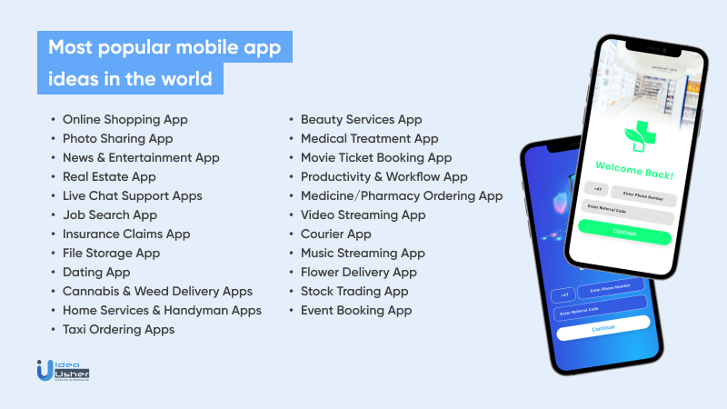 Most Popular Mobile Apps