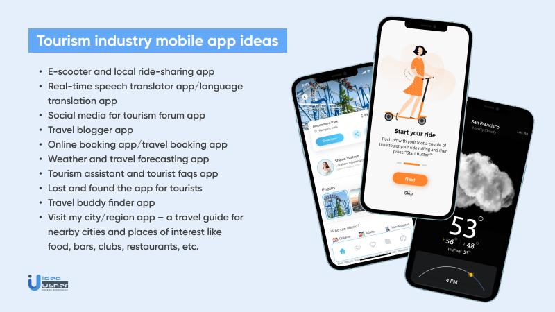 Popular Tourism Industry App ideas