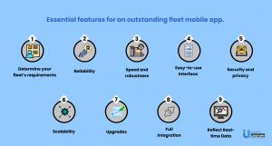 Features of fleet management app