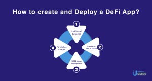 How to create and deploy a DeFi app